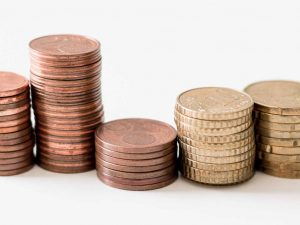 What are the different types of financial risk?