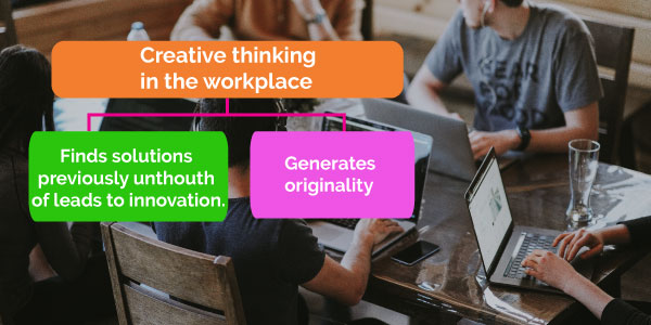 Creative-Thinking-in-the-Workplace