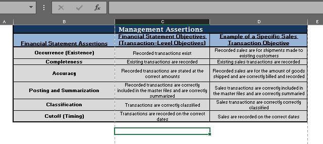 EX_Sales Transaction Objectives