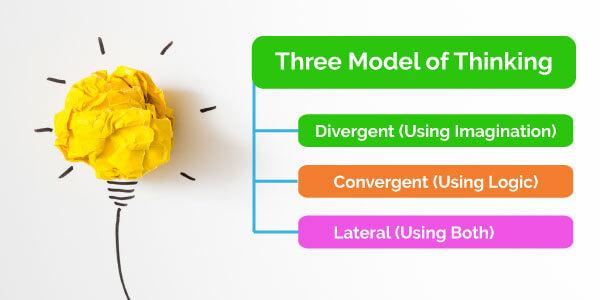 Three-Modes-of-Thinking