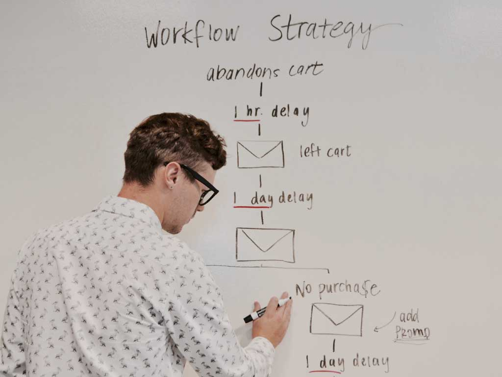 Supply Chain Strategy For gaining a competitive advantage