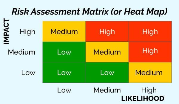 risk-assessment-matrix