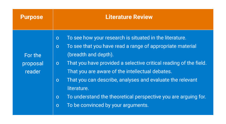 For-the-proposal-reader-how-is-a-research-proposal-written