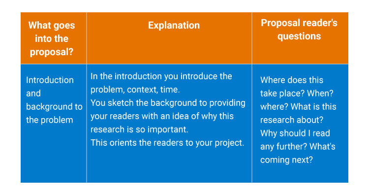 Introduction-and-background-to-the-problem
