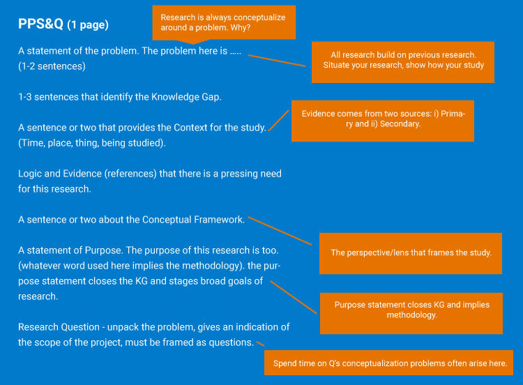 PPS&Q-how-is-a-research-proposal-written