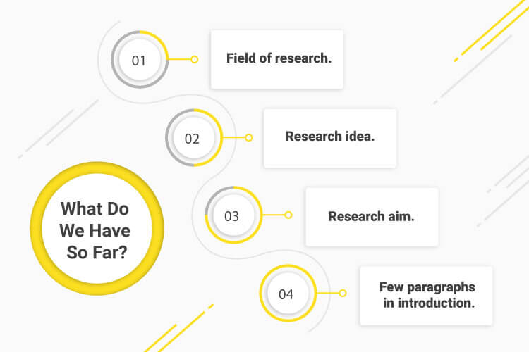 what-we-should-have-so-far-literature review in research paper